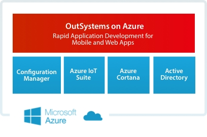 OutSystems on Microsoft Azure