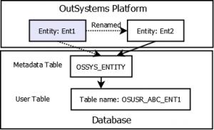 OutSystems_entity_rename